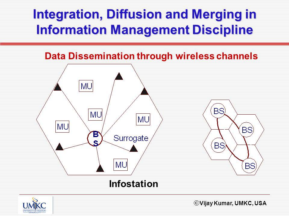 Vijay Kumar, UMKC, USA Integration, Diffusion and Merging in Information Management Discipline Data Dissemination through wireless channels Infostation