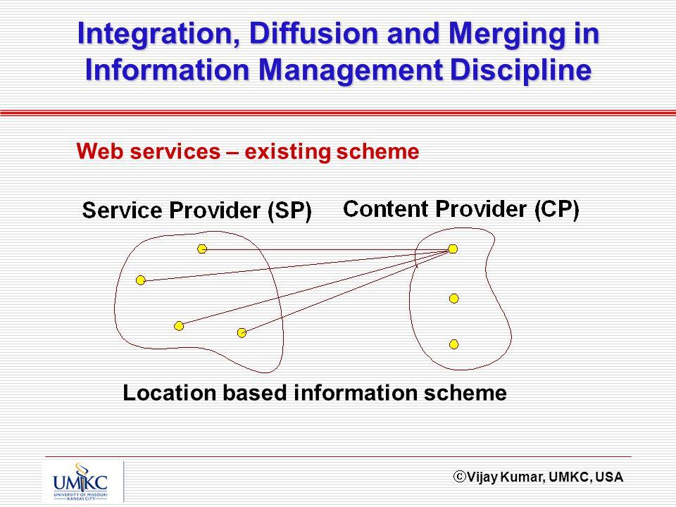 Vijay Kumar, UMKC, USA Integration, Diffusion and Merging in Information Management Discipline Location based information scheme Web services – existing scheme
