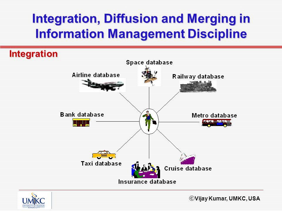 Vijay Kumar, UMKC, USA Integration, Diffusion and Merging in Information Management Discipline Integration