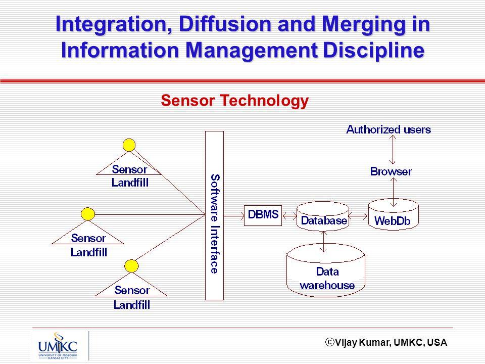 Vijay Kumar, UMKC, USA Integration, Diffusion and Merging in Information Management Discipline Sensor Technology