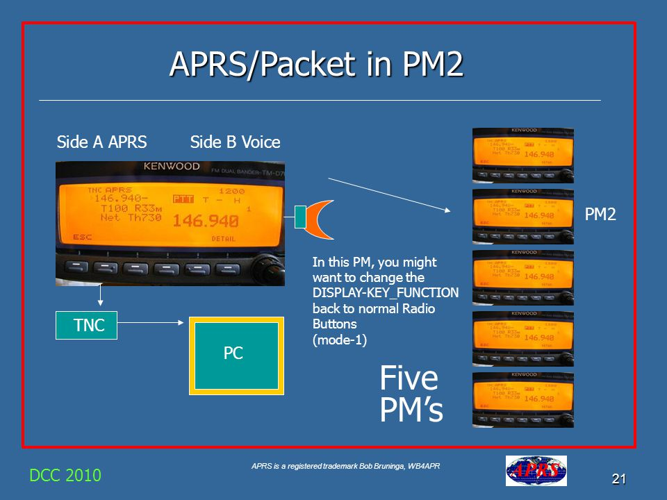 APRS is a registered trademark Bob Bruninga, WB4APR 21 DCC 2010 Five PMs APRS/Packet in PM2 TNC Side B VoiceSide A APRS PC In this PM, you might want