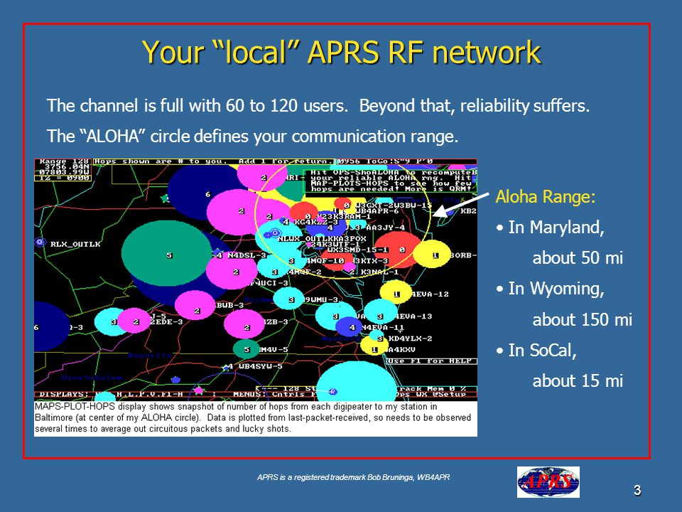 APRS is a registered trademark Bob Bruninga, WB4APR 24 DCC 2010 Side B VHFSide A UHF Cross Band Repeater in PM5 PM5 Five PMs