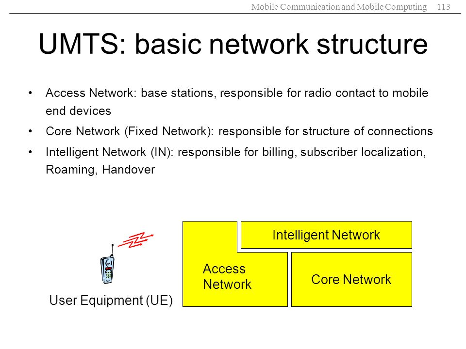 Mobile Communication and Mobile Computing113 UMTS: basic network structure Access Network: base stations, responsible for radio contact to mobile end