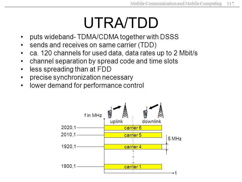 Mobile Communication and Mobile Computing117 UTRA/TDD puts wideband- TDMA/CDMA together with DSSS sends and receives on same carrier (TDD) ca. 120 cha