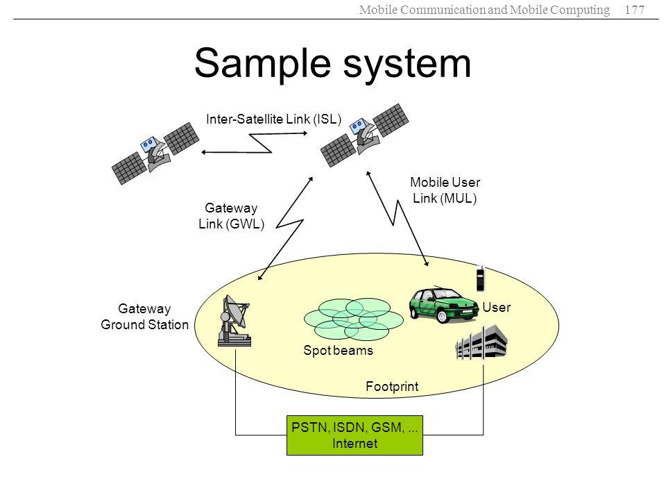 Mobile Communication and Mobile Computing177 Sample system Inter-Satellite Link (ISL) Gateway Link (GWL) Mobile User Link (MUL) Spot beams Footprint Gateway Ground Station User PSTN, ISDN, GSM,...