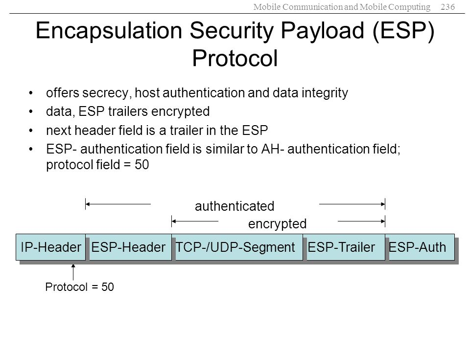 Mobile Communication and Mobile Computing236 Encapsulation Security Payload (ESP) Protocol offers secrecy, host authentication and data integrity data