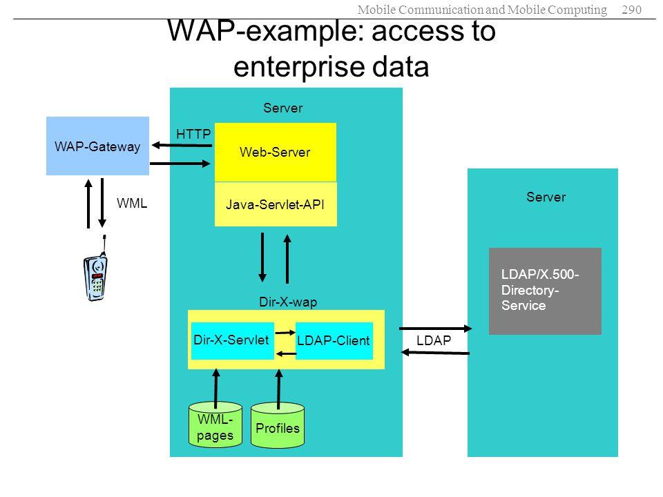 Mobile Communication and Mobile Computing290 WAP-Gateway Web-Server Java-Servlet-API WML HTTP Dir-X-wap Dir-X-Servlet LDAP-Client Server LDAP/X.500- Directory- Service LDAP Server WML- pages Profiles WAP-example: access to enterprise data