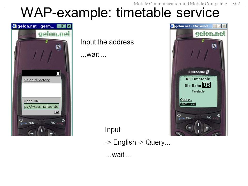 Mobile Communication and Mobile Computing302 Input the address...wait... WAP-example: timetable service Input -> English -> Query... …wait...