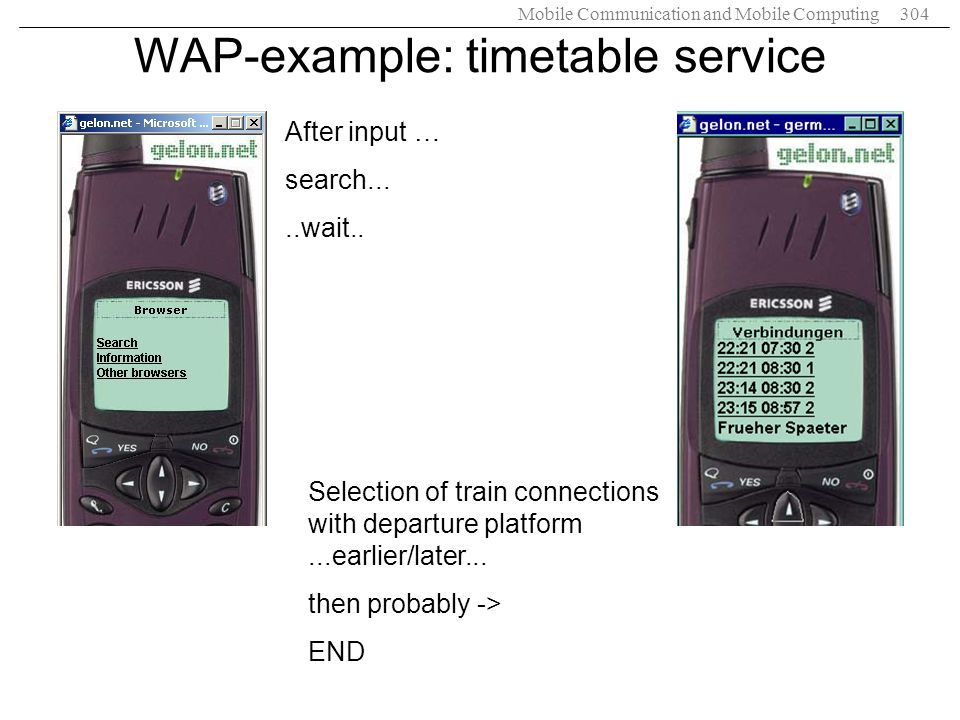 Mobile Communication and Mobile Computing304 After input … search.....wait.. WAP-example: timetable service Selection of train connections with depart