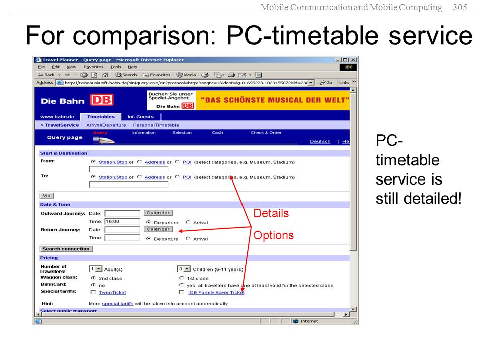 Mobile Communication and Mobile Computing305 For comparison: PC-timetable service Details Options PC- timetable service is still detailed!