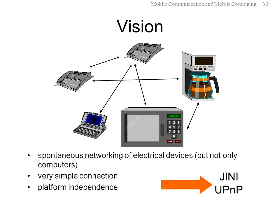 Mobile Communication and Mobile Computing364 Vision JINI UPnP spontaneous networking of electrical devices (but not only computers) very simple connec
