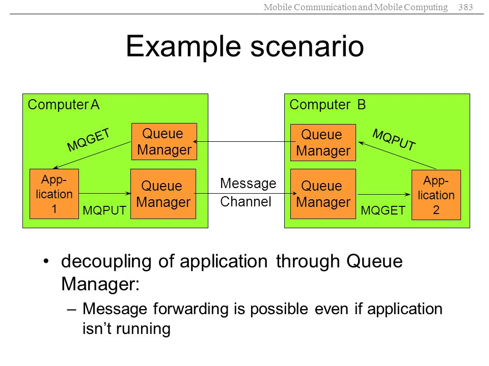 Mobile Communication and Mobile Computing383 Example scenario decoupling of application through Queue Manager: –Message forwarding is possible even if