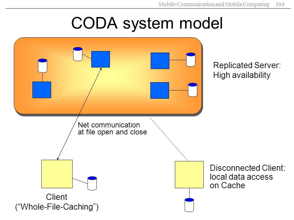 Mobile Communication and Mobile Computing394 CODA system model Replicated Server: High availability Net communication at file open and close Client (W