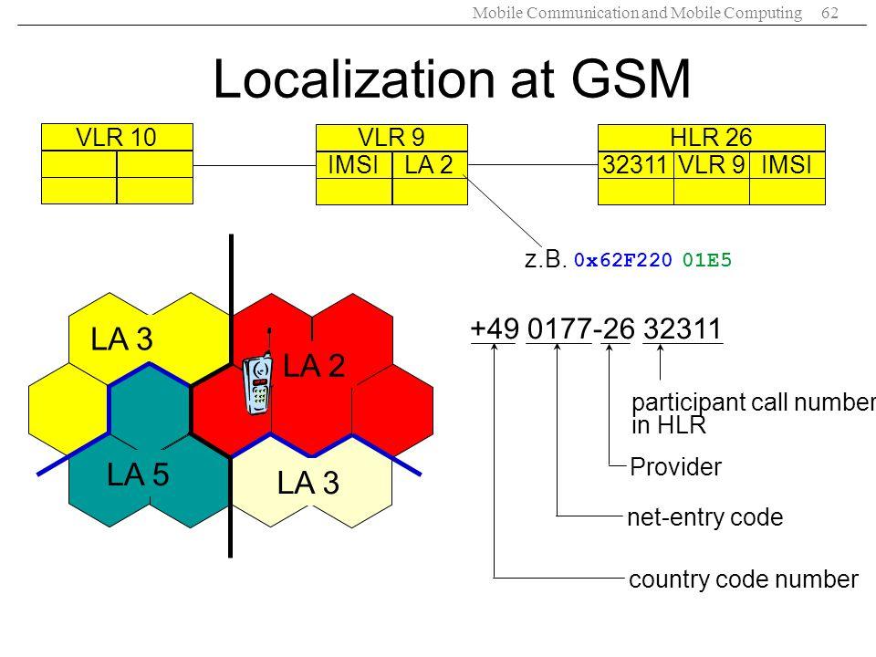 Mobile Communication and Mobile Computing62 LA 5 LA 3 LA 2 LA 3 VLR 10 VLR 9 IMSILA 2 HLR 26 32311VLR 9 IMSI participant call number in HLR country code number net-entry code Provider +49 0177-26 32311 0x62F22001E5 z.B.