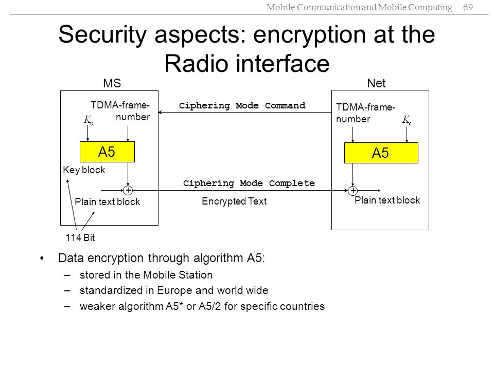 Mobile Communication and Mobile Computing69 Security aspects: encryption at the Radio interface NetMS Ciphering Mode Command A5 Data encryption throug