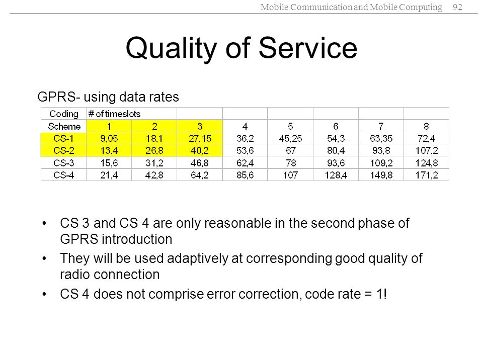 Mobile Communication and Mobile Computing92 Quality of Service GPRS- using data rates CS 3 and CS 4 are only reasonable in the second phase of GPRS in