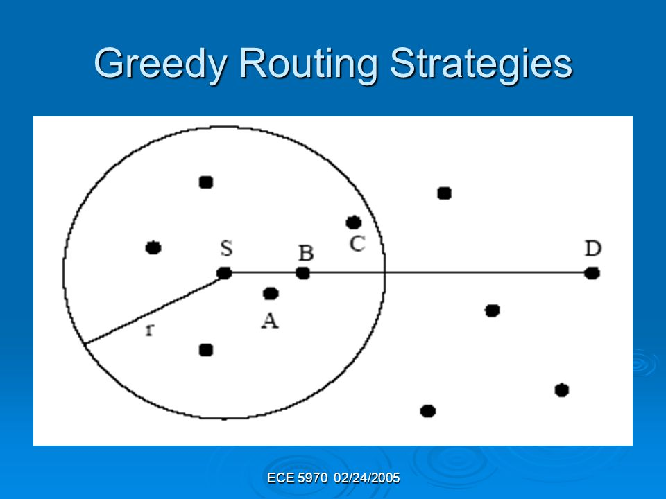 ECE 5970 02/24/2005 Greedy Routing Strategies