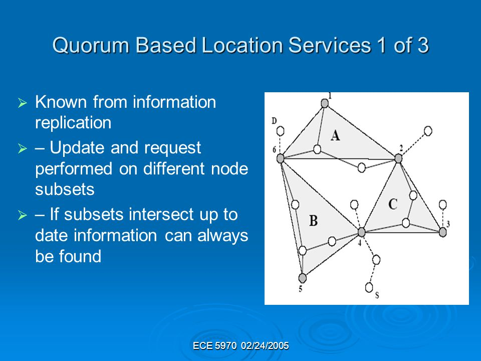 ECE 5970 02/24/2005 Quorum Based Location Services 1 of 3 Known from information replication – Update and request performed on different node subsets – If subsets intersect up to date information can always be found
