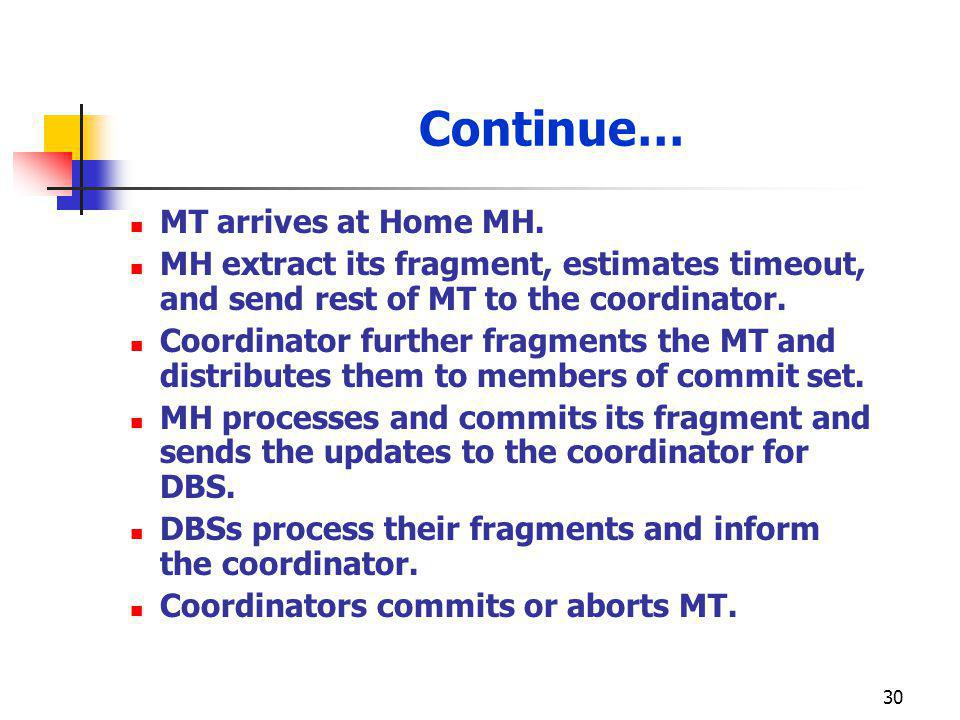 30 Continue… MT arrives at Home MH. MH extract its fragment, estimates timeout, and send rest of MT to the coordinator. Coordinator further fragments