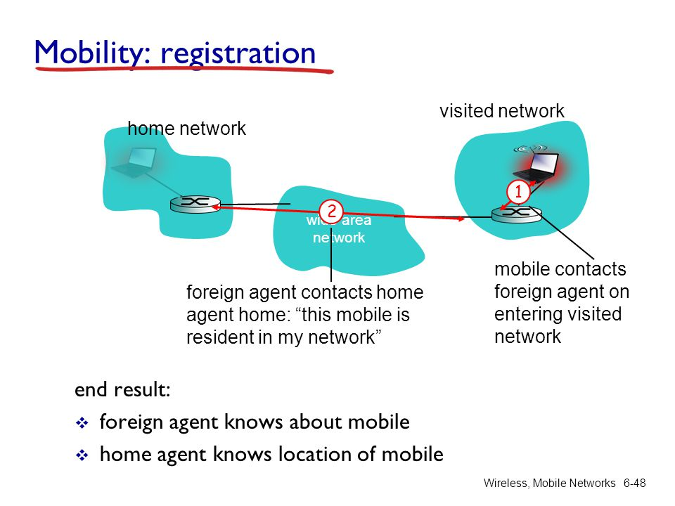 wide area network Wireless, Mobile Networks6-48 Mobility: registration end result: foreign agent knows about mobile home agent knows location of mobil