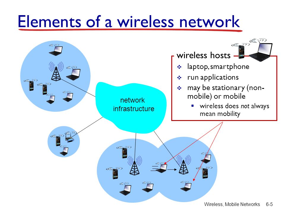 Wireless, Mobile Networks6-5 wireless hosts laptop, smartphone run applications may be stationary (non- mobile) or mobile wireless does not always mea
