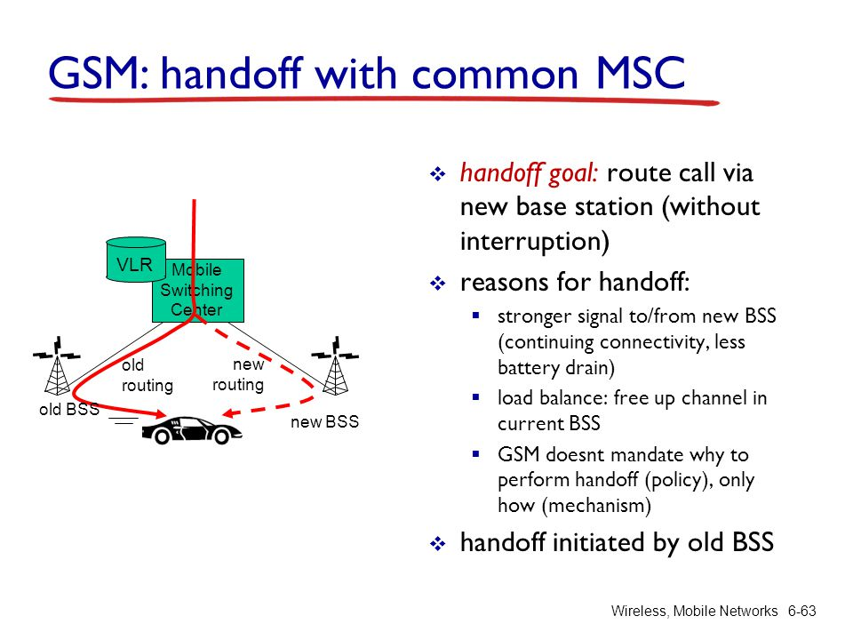 Wireless, Mobile Networks6-63 Mobile Switching Center VLR old BSS new BSS old routing new routing GSM: handoff with common MSC handoff goal: route cal