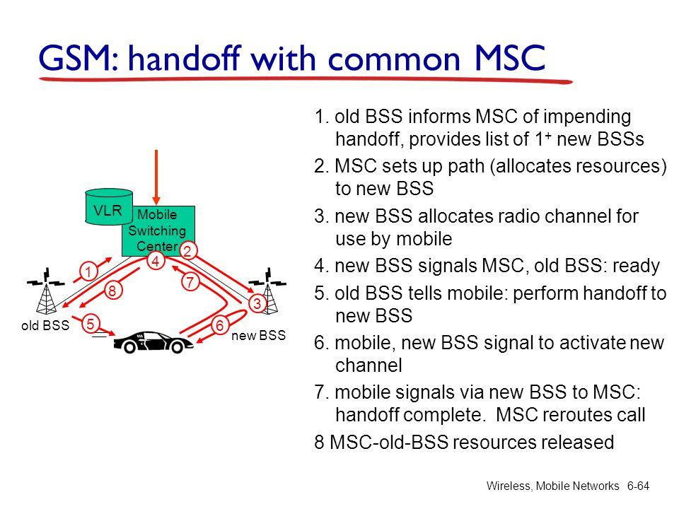 Wireless, Mobile Networks6-64 Mobile Switching Center VLR old BSS 1 3 2 4 5 6 7 8 new BSS 1. old BSS informs MSC of impending handoff, provides list o