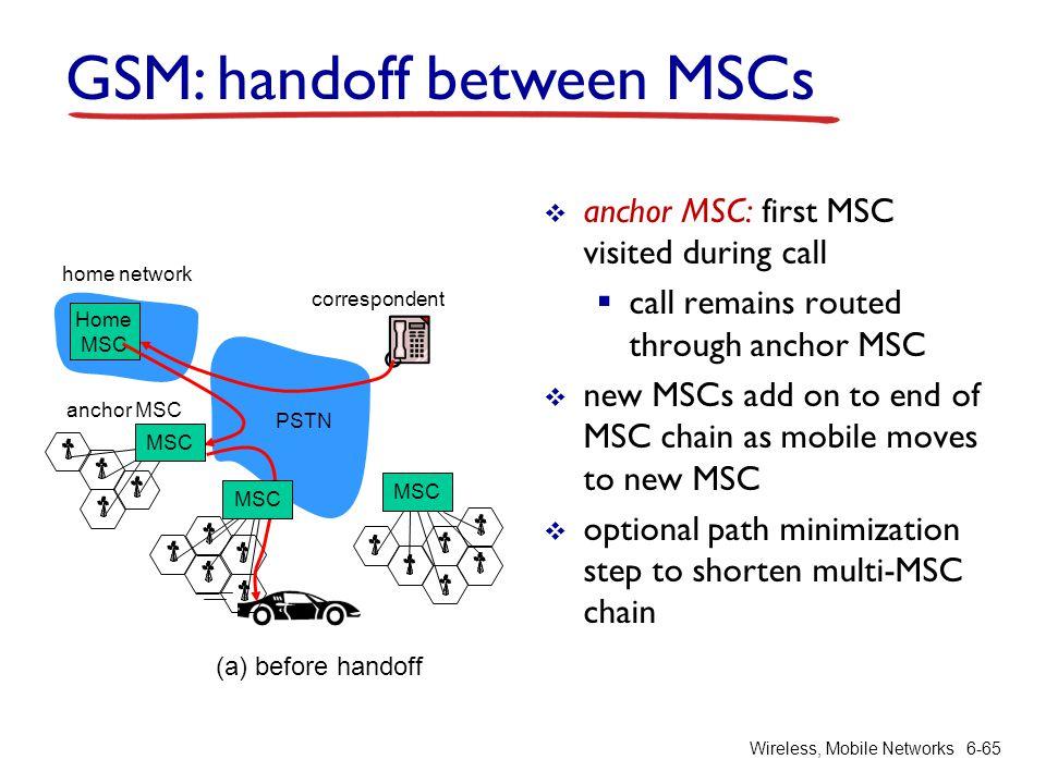 Wireless, Mobile Networks6-65 home network Home MSC PSTN correspondent MSC anchor MSC MSC (a) before handoff GSM: handoff between MSCs anchor MSC: fir