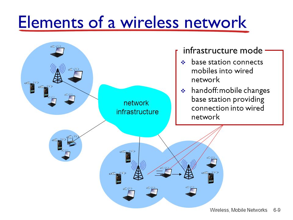 Wireless, Mobile Networks6-9 infrastructure mode base station connects mobiles into wired network handoff: mobile changes base station providing conne