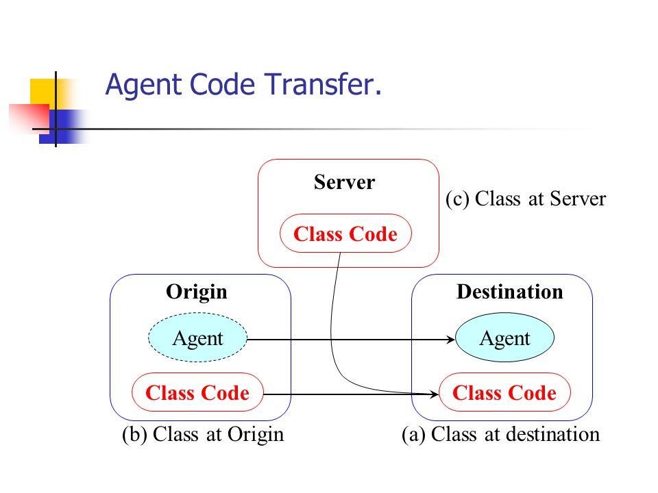 Agent Code Transfer.
