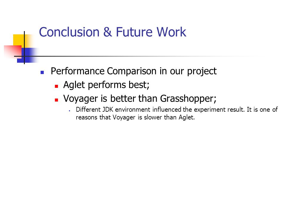 Conclusion & Future Work Performance Comparison in our project Aglet performs best; Voyager is better than Grasshopper; Different JDK environment influenced the experiment result.