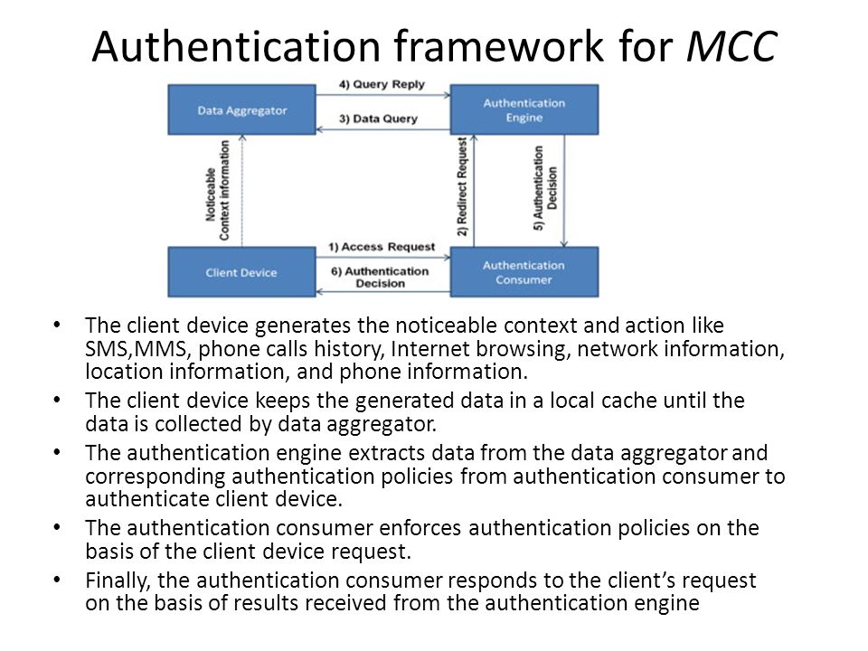 Authentication framework for MCC The client device generates the noticeable context and action like SMS,MMS, phone calls history, Internet browsing, network information, location information, and phone information.