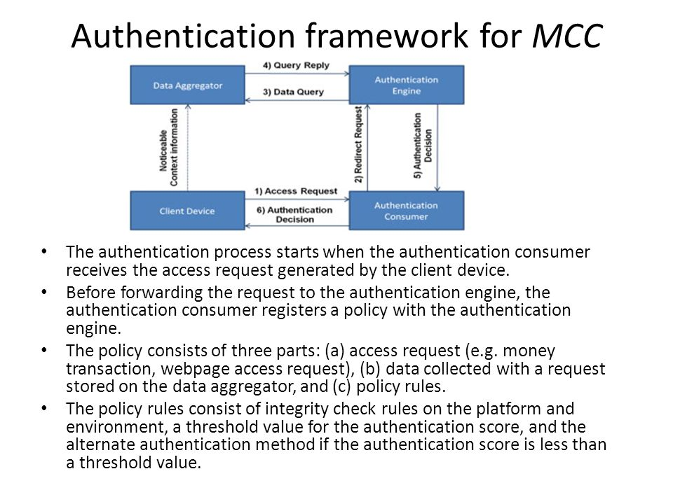 Authentication framework for MCC The authentication process starts when the authentication consumer receives the access request generated by the client device.