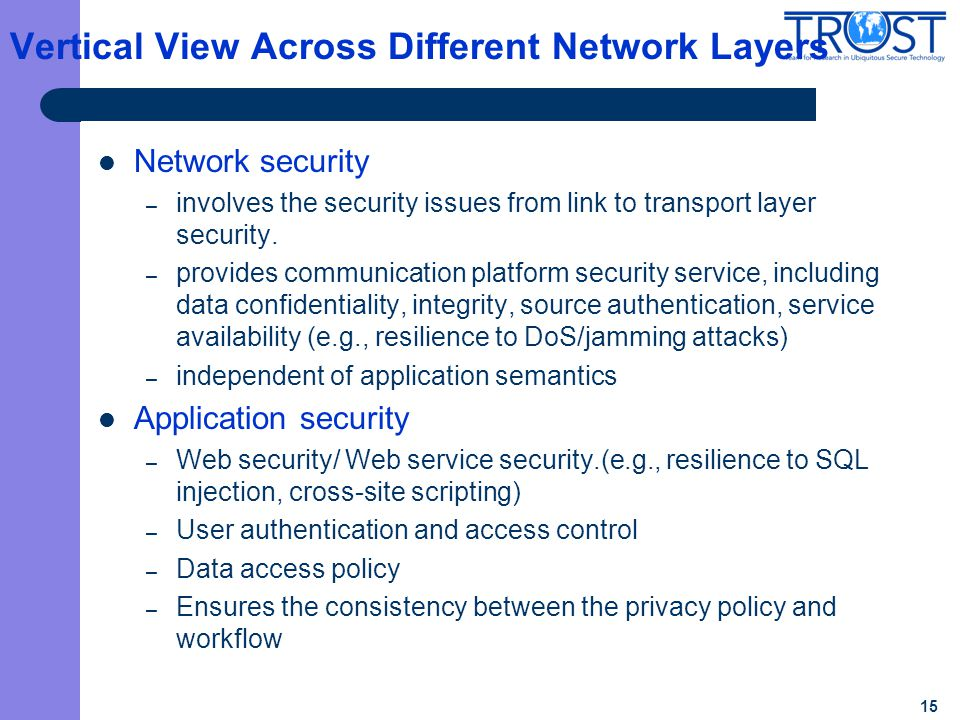 Vertical View Across Different Network Layers Network security – involves the security issues from link to transport layer security. – provides commun