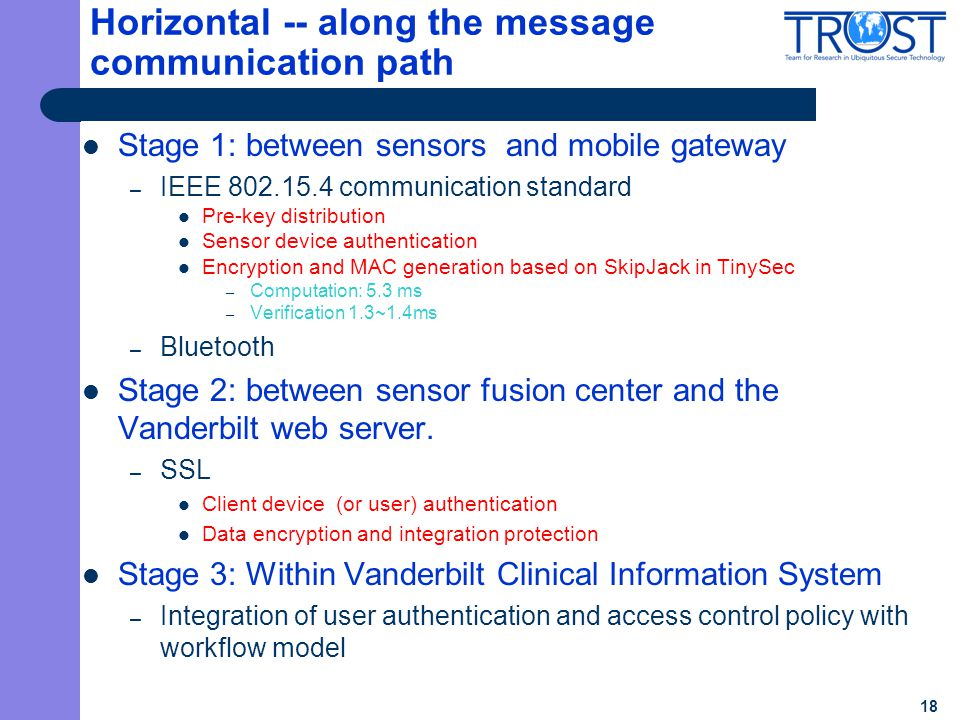 Horizontal -- along the message communication path Stage 1: between sensors and mobile gateway – IEEE 802.15.4 communication standard Pre-key distribu
