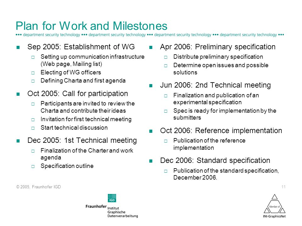 © 2005, Fraunhofer IGD 11 Plan for Work and Milestones n Sep 2005: Establishment of WG Setting up communication infrastructure (Web page, Mailing list) Electing of WG officers Defining Charta and first agenda n Oct 2005: Call for participation Participants are invited to review the Charta and contribute their ideas Invitation for first technical meeting Start technical discussion n Dec 2005: 1st Technical meeting Finalization of the Charter and work agenda Specification outline n Apr 2006: Preliminary specification Distribute preliminary specification Determine open issues and possible solutions n Jun 2006: 2nd Technical meeting Finalization and publication of an experimental specification Spec is ready for implementation by the submitters n Oct 2006: Reference implementation Publication of the reference implementation n Dec 2006: Standard specification Publication of the standard specification, December 2006.
