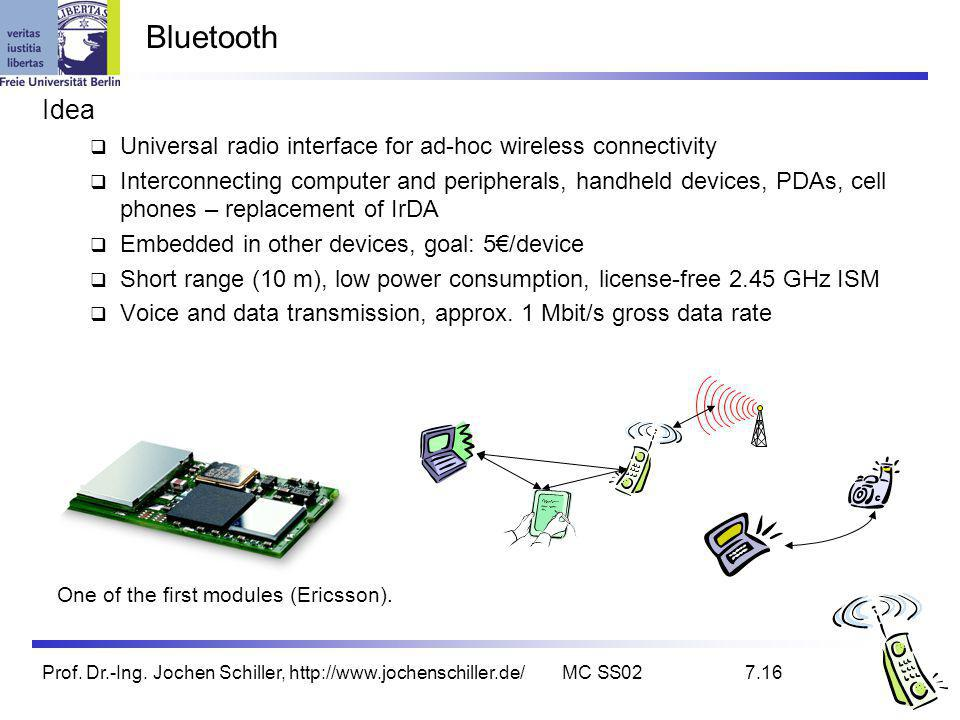 Prof. Dr.-Ing. Jochen Schiller, http://www.jochenschiller.de/MC SS027.16 Bluetooth Idea Universal radio interface for ad-hoc wireless connectivity Int