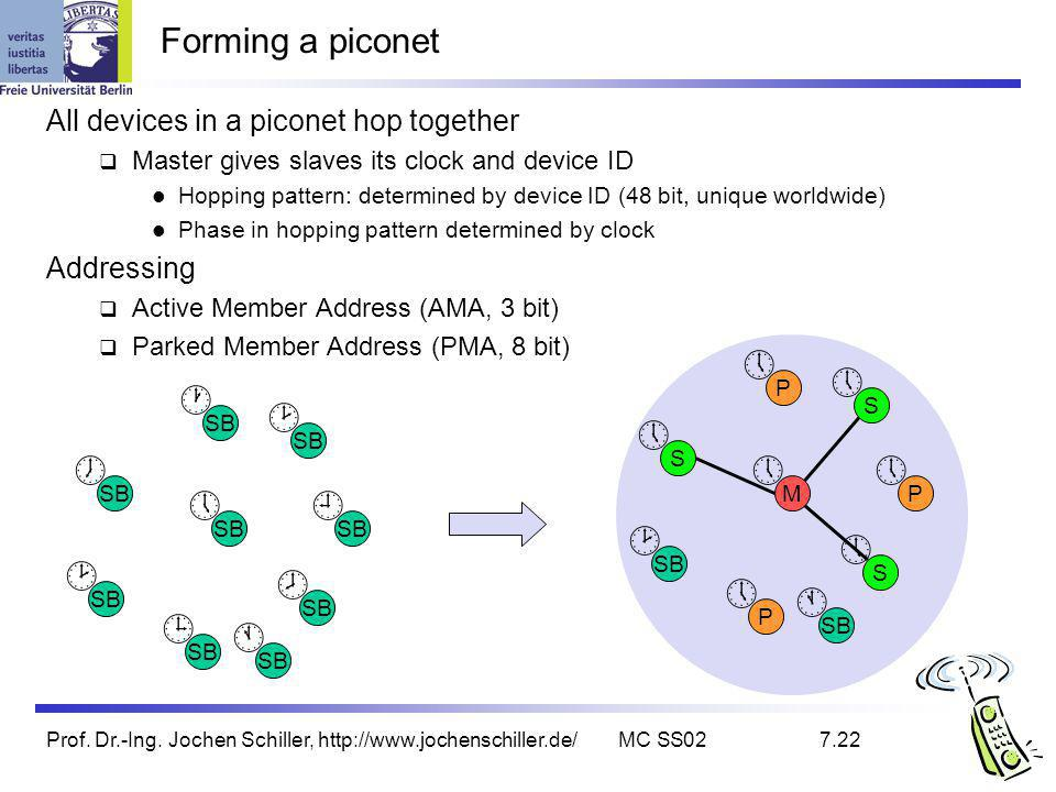 Prof. Dr.-Ing. Jochen Schiller, http://www.jochenschiller.de/MC SS027.22 Forming a piconet All devices in a piconet hop together Master gives slaves i