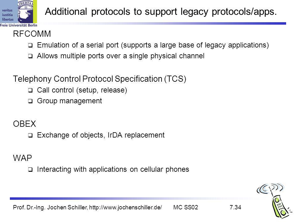 Prof. Dr.-Ing. Jochen Schiller, http://www.jochenschiller.de/MC SS027.34 Additional protocols to support legacy protocols/apps. RFCOMM Emulation of a