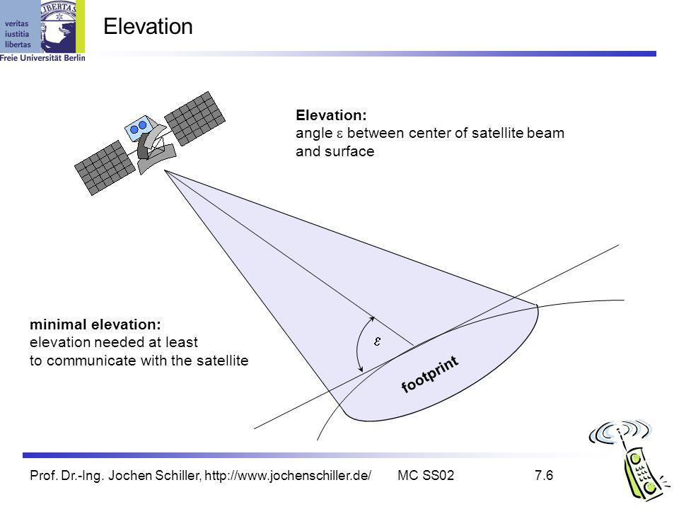 Prof. Dr.-Ing. Jochen Schiller, http://www.jochenschiller.de/MC SS027.6 Elevation Elevation: angle between center of satellite beam and surface minima