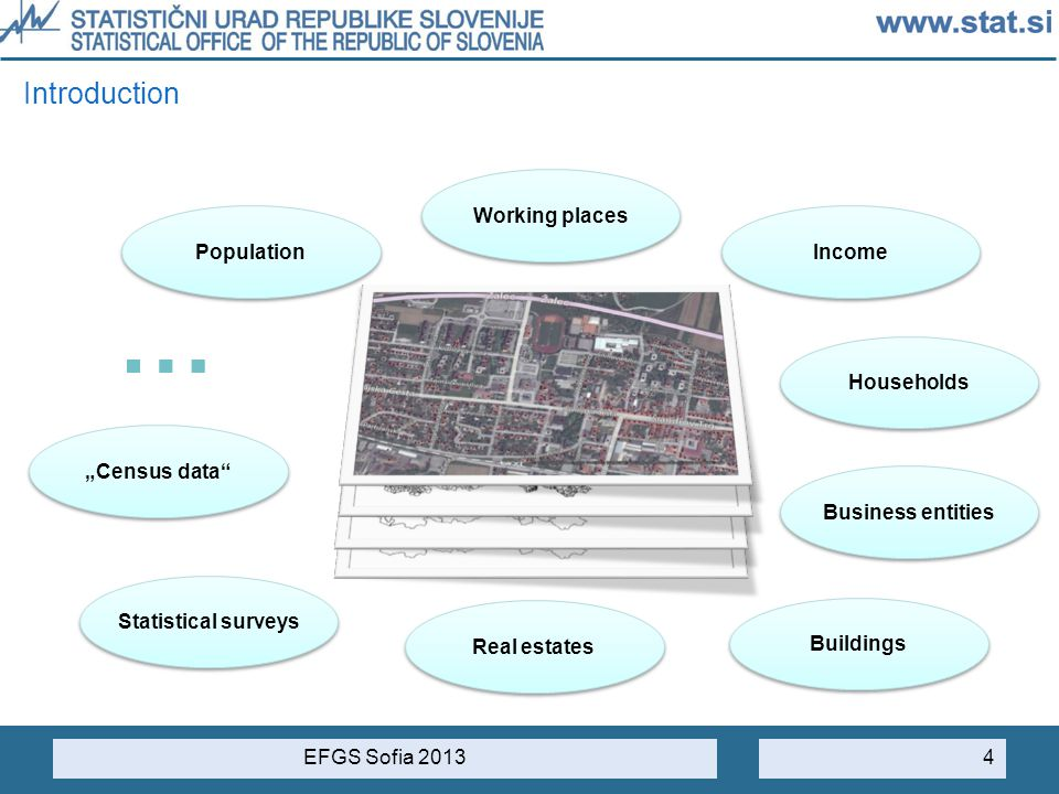 Register of spatial units EFGS Sofia 2013 4 Introduction Population Working places Statistical surveys Real estates Income Census data … Buildings Hou
