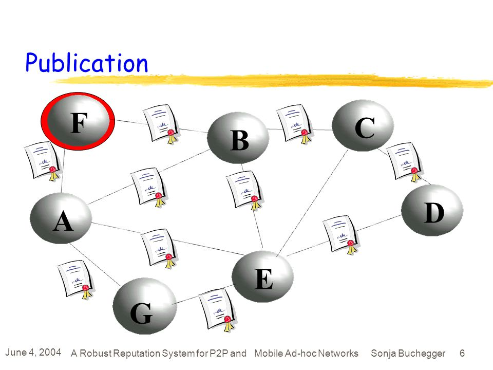 June 4, 2004 A Robust Reputation System for P2P and Mobile Ad-hoc Networks Sonja Buchegger 16 How Trust Rating is Computed Node i performs deviation test on received report; (s = 1 means the test is positive).