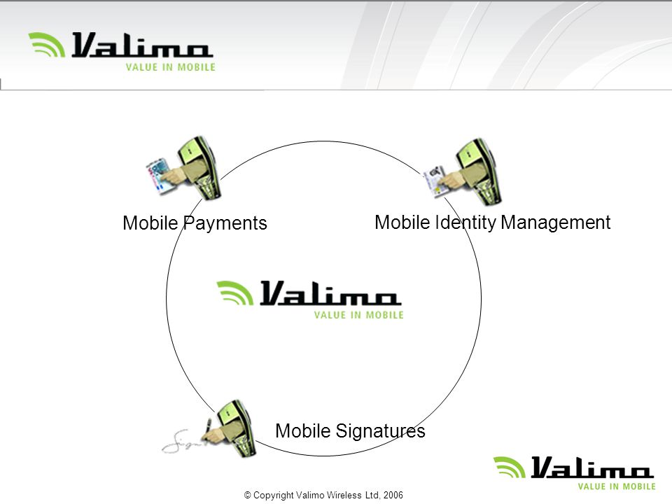 Mobile Identity Management Mobile Payments Mobile Signatures © Copyright Valimo Wireless Ltd, 2006