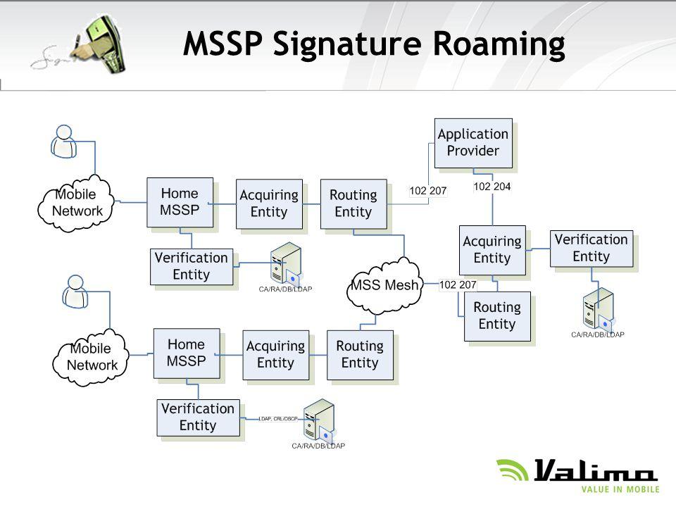 MSSP Signature Roaming
