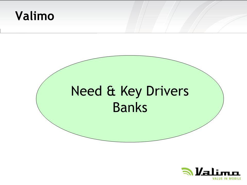 Valimo Need & Key Drivers Banks