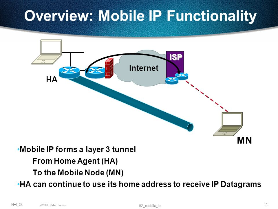 8 N+I_2k © 2000, Peter Tomsu 02_mobile_ip Overview: Mobile IP Functionality Mobile IP forms a layer 3 tunnel From Home Agent (HA) To the Mobile Node (MN) HA can continue to use its home address to receive IP Datagrams MN Internet ISP HA