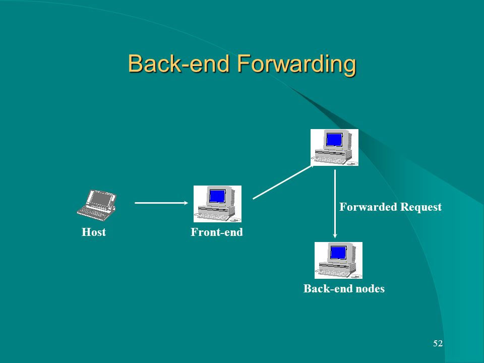 52 Back-end Forwarding HostFront-end Back-end nodes Forwarded Request