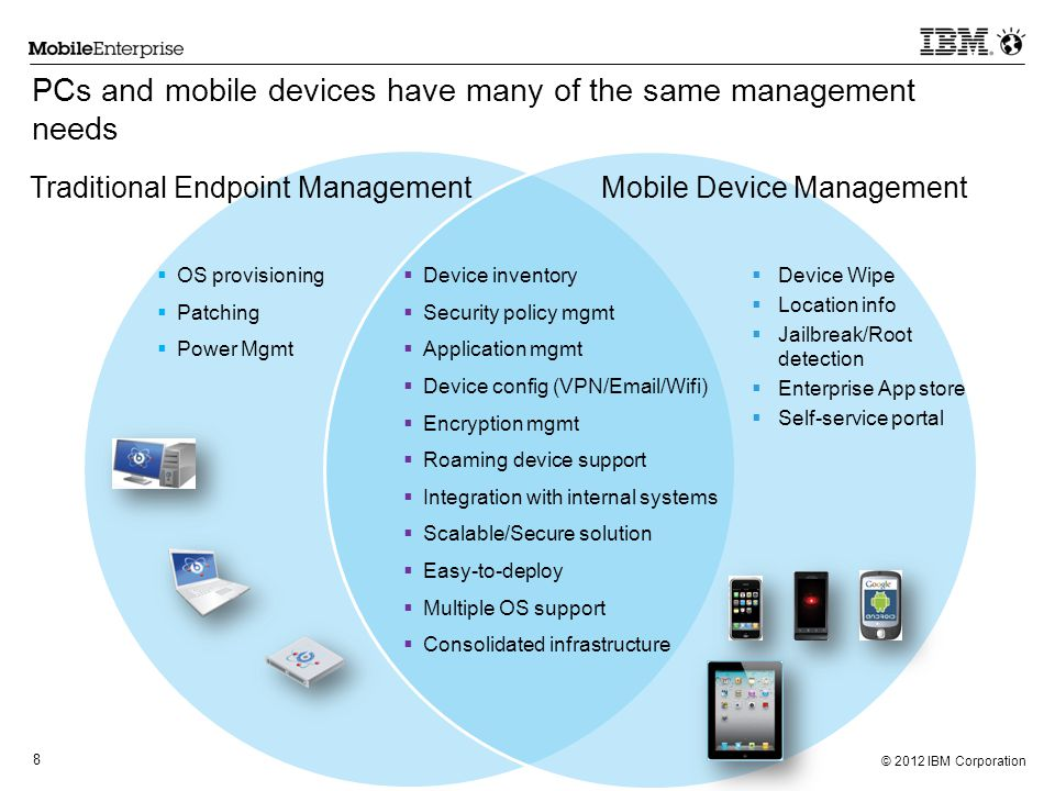 © 2012 IBM Corporation 9 IBM Endpoint Manager delivers a unified systems and security management solution for all enterprise devices Windows & Mac Desktops/Laptops Unix / Linux Servers Windows Mobile / Kiosks / POS devices Android / iOS / Symbian / Windows Phone devices Supporting more devices… …and more capabilities.