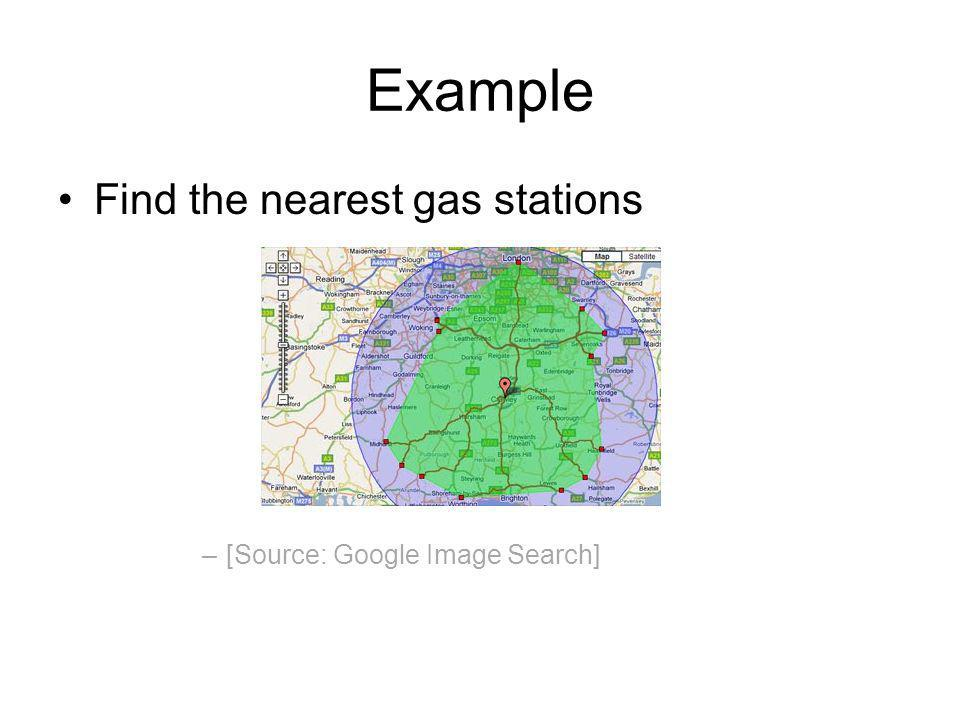 Example Find the nearest gas stations –[Source: Google Image Search]