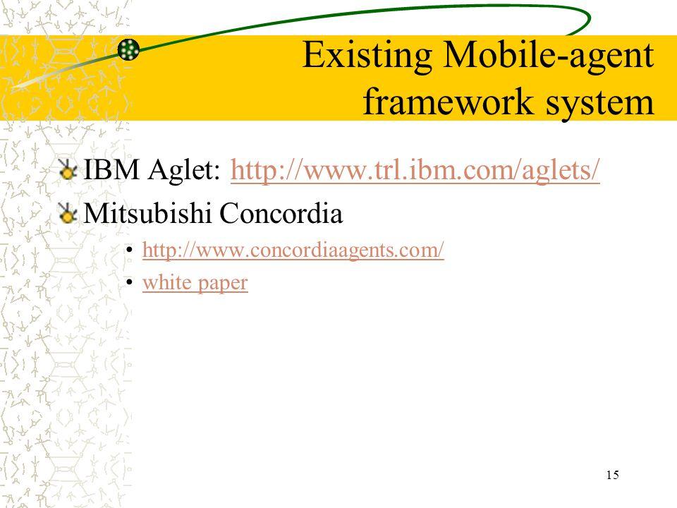 15 Existing Mobile-agent framework system IBM Aglet: http://www.trl.ibm.com/aglets/http://www.trl.ibm.com/aglets/ Mitsubishi Concordia http://www.concordiaagents.com/ white paper
